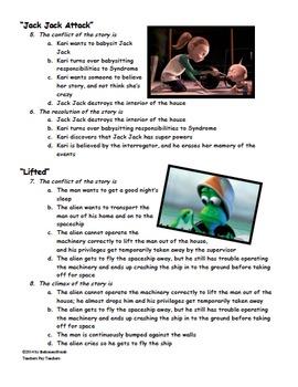 Plot, Characterization, Setting, & Foreshadow using Pixar Shorts BUNDLE