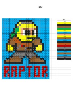 Pixel Color By Number Raptor Fortnite Busy Sub