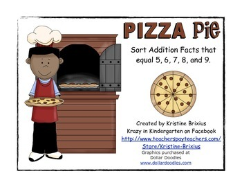 Pizza Addition: Sorting Equations