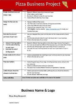 Pizza Business Student Booklet