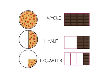 Pizza & Candy Bar Fractions (Circle & Rectangle) whole-half-quarter