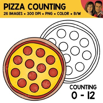 Pizza Counting Scene Clipart