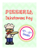 Pizza Dichotomous Key