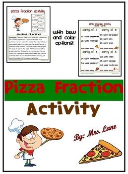 Pizza Fraction Activity