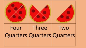 Pizza Fraction Cards For Year One