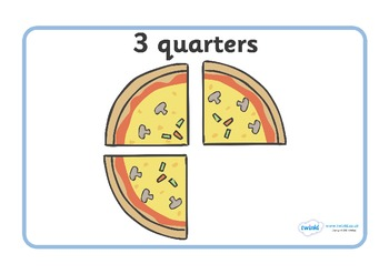 Pizza Fraction Posters