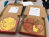 Pizza Fraction Project