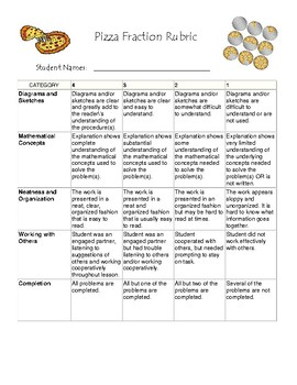 Pizza Fraction Project with Checklist and Rubric