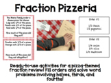 Pizza Math Fraction Review