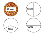 Pizza Fractions 2nd Grade