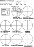 Pizza Fractions / Equal Shares Practice / whole, halves, fourths