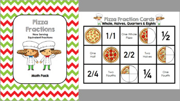 Pizza Fractions - Finding Fraction Equivalents (Whole, Halves, Fourths, Eighths)