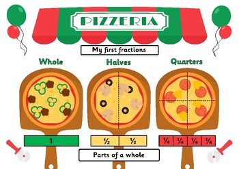 Pizza Fractions, First Fractions Poster, Fractions Mat