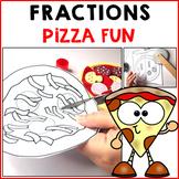 Fraction Pizza Activities