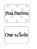 Pizza Fractions Labels