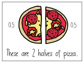 Pizza Fractions and Decimals Grade 3