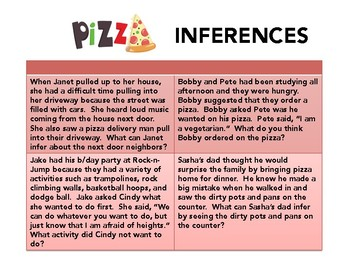 Pizza Inferences