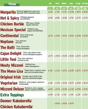 Pizza Menu - (Money - Math)
