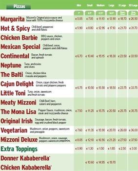 Pizza Menu - (Money - Math)
