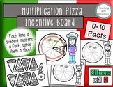 Pizza Multiplication Incentive Board