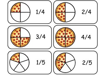 picture relating to Printable Fraction Cards known as Pizza Range Fractions Flash Playing cards. Math fractions printable enlightening playing cards.