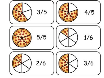Pizza Number Fractions Flash Cards.  Math fractions printable educational cards.