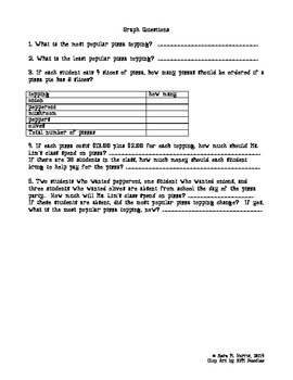 Pizza Party Bar Graph Word Problems