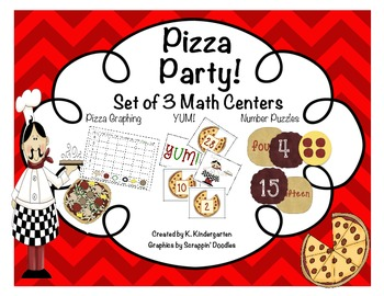 Pizza Party Math Centers
