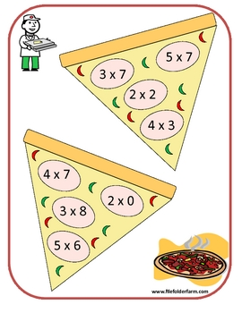Pizza Party Multiplication File Folder Games