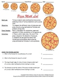 Pizza Pie + Pi Day + Students = Pizza Math Lab