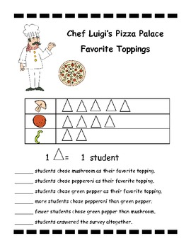 Pizza Picture Graphs