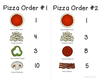Pizza! Pizza!: A Counting Activity