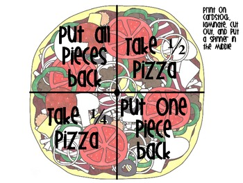 Pizza, Pizza!  A Fraction Game