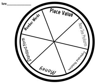 Pizza Place Value Mats