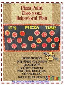 Pizza Point Behavioral Plan