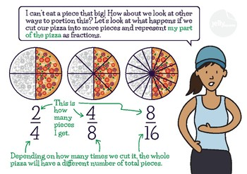 Pizza Portions: An Introduction To Fractions