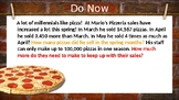 Pizza Project Based Learning Decimals and Fractions Math