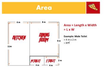 Pizza Project Bundle: Teacher PowerPoint & Student Booklet