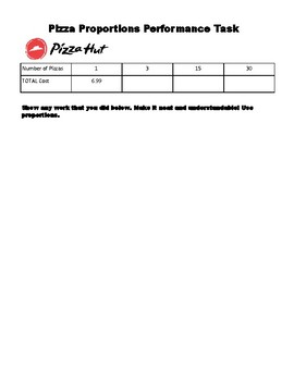 Pizza Proportions Performance Task