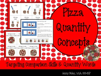 Pizza Quantity Concepts: Targeting Comparison Skills & Qua