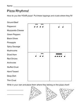 Pizza Rhythms