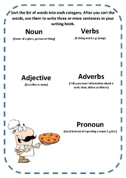 Pizza Theme Grammar Sort