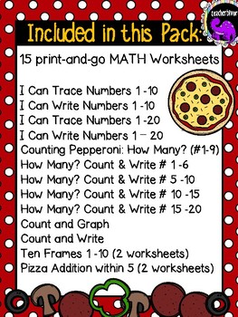 Pizza Theme Math Worksheets For Kindergarten Numbers To 20 By