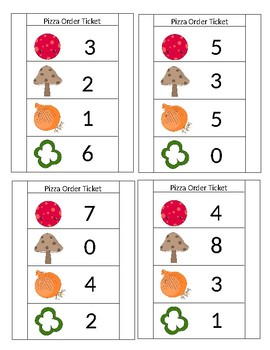 Pizza Topping Counter with Counting, Addition, and Subtraction