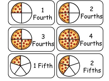 Pizza Word Fractions Flash Cards.  Math fractions printable educational cards.