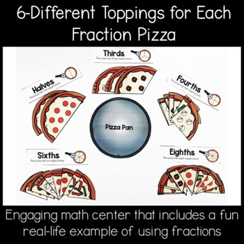 Pizza and Fraction Fun!