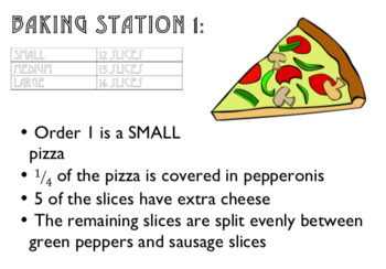 Pizzeria Fractions- Finding Equivalent Fractions and Adding Fractions