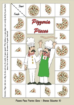 Pizzeria Pieces – Fraction Board Game