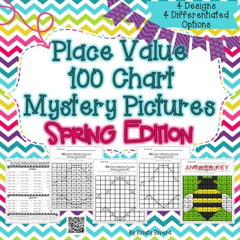 Place Value 100 Chart Mystery Picture - Spring Edition