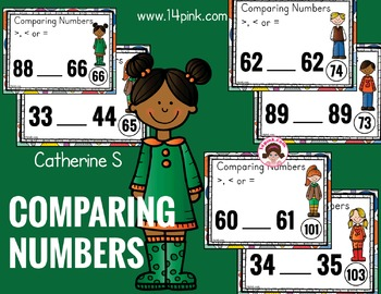 Comparing Two Digit Numbers